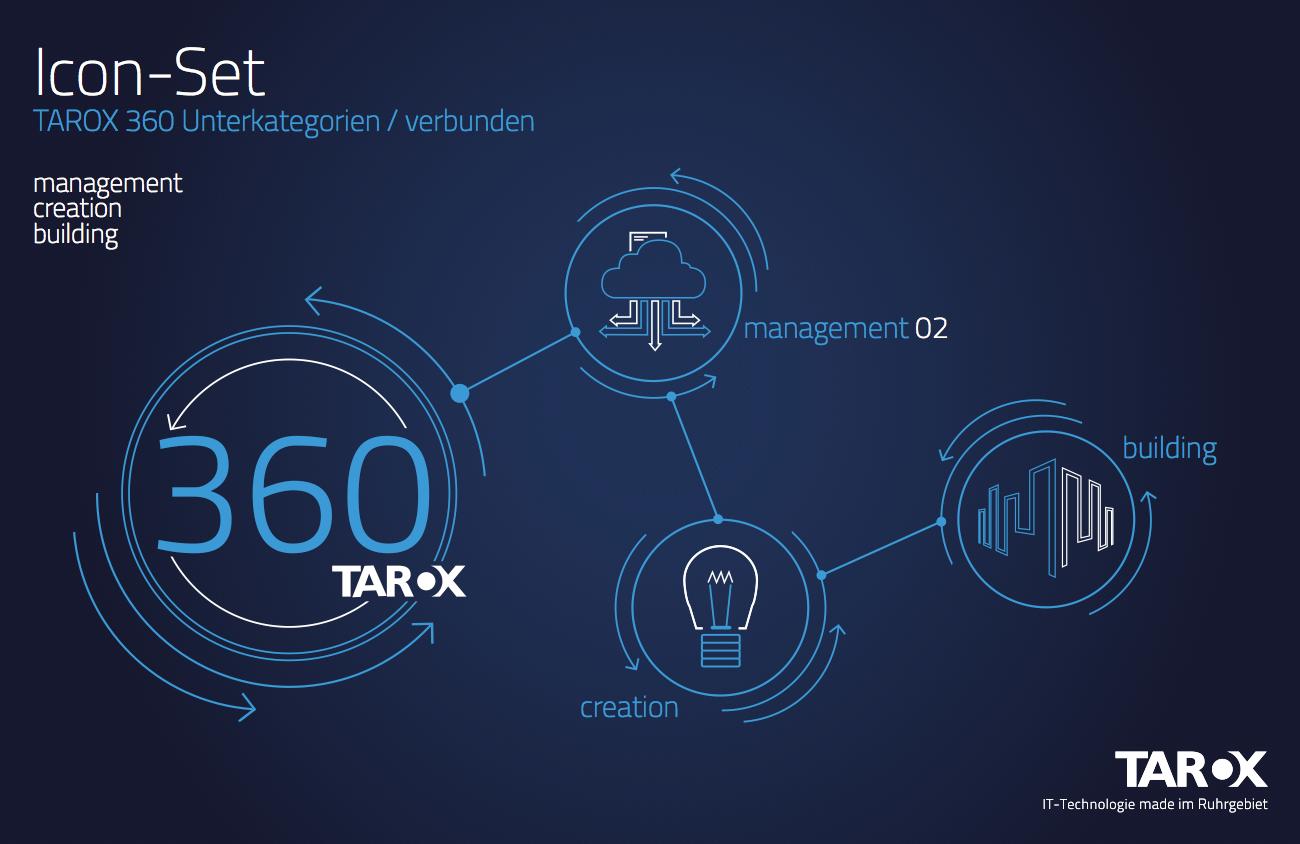 Entwicklung von Themen-Icons - TAROX